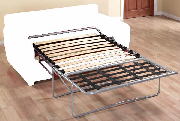 Gainsborough edinburgh sofa bed for Sofa bed mechanism